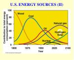 u s energy sources ii