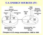 u s energy sources iv