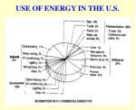 use of energy in the u s