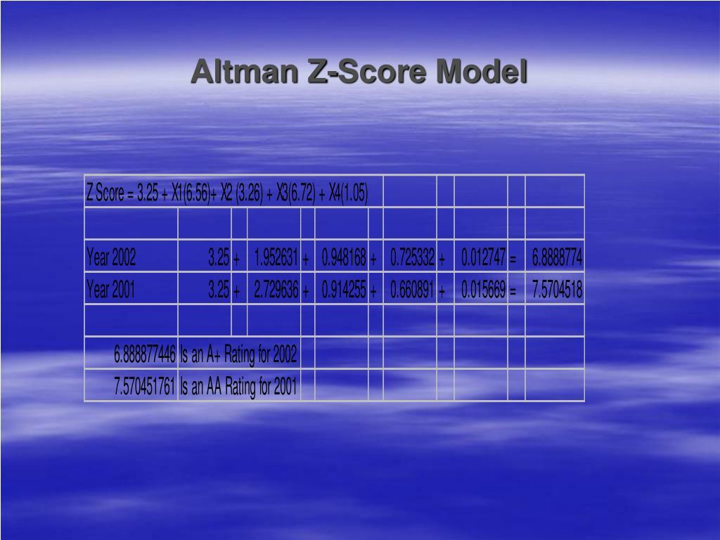 Altman Z-Score Model