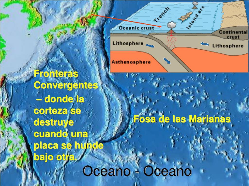 Oceano - Oceano