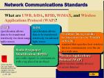 network communications standards25