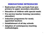 innovations introduced