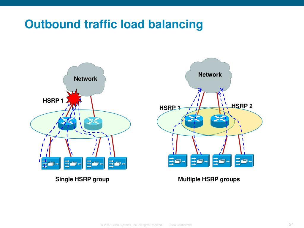 PPT - Cisco Wide Area Application Services (WAAS) Design