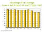 percentage of tt coverage grade ii and iii age 7 10 years 1998 2007