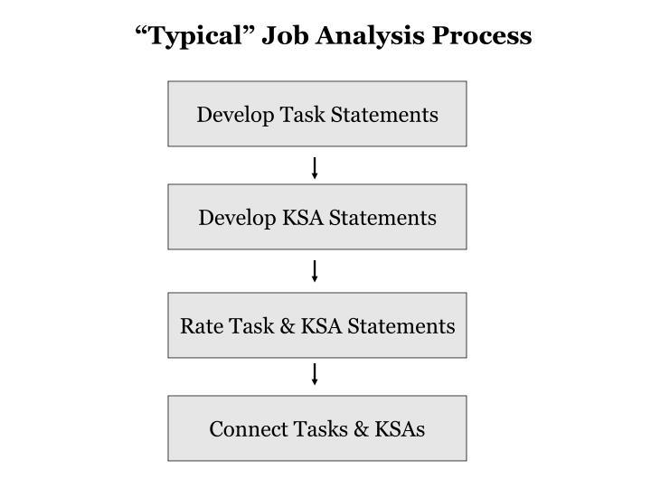 """Typical"" Job Analysis Process"