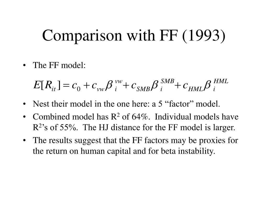 Comparison with FF (1993)