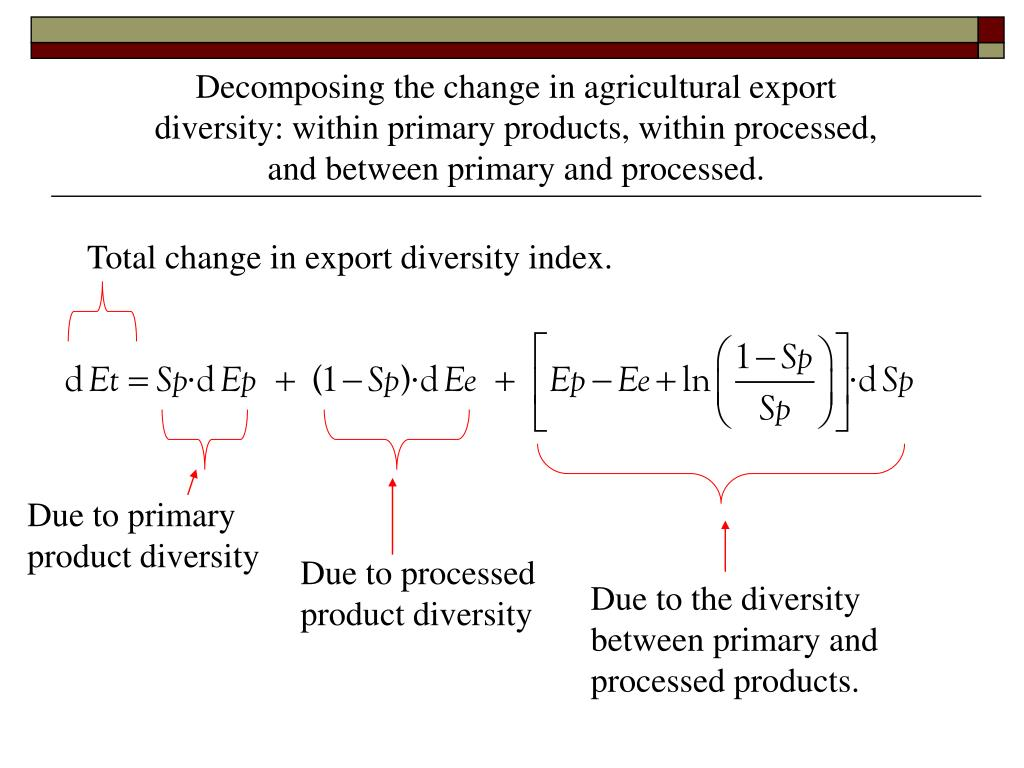 Decomposing the change in agricultural export diversity: within primary products, within processed, and between primary and processed.
