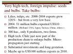 very high tech foreign impulse seeds and bulbs take bulbs