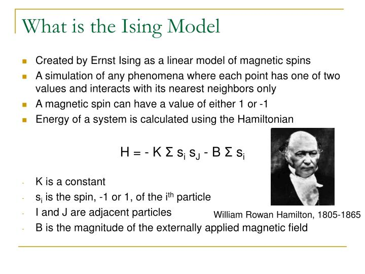 What is the ising model