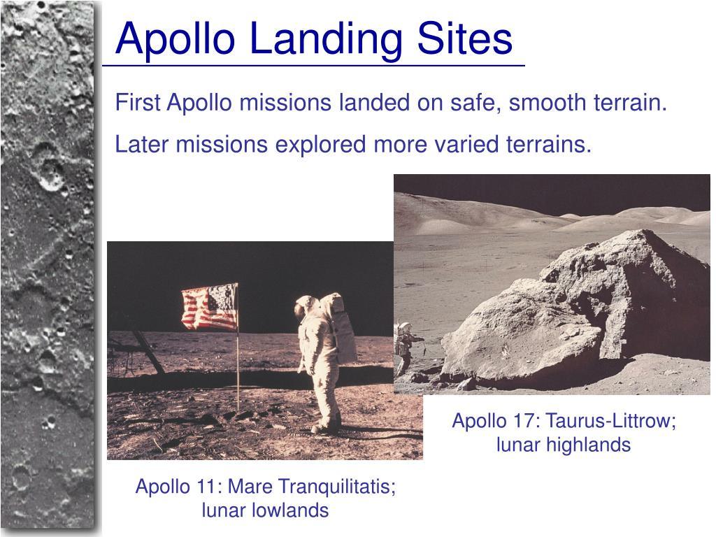 Apollo Landing Sites