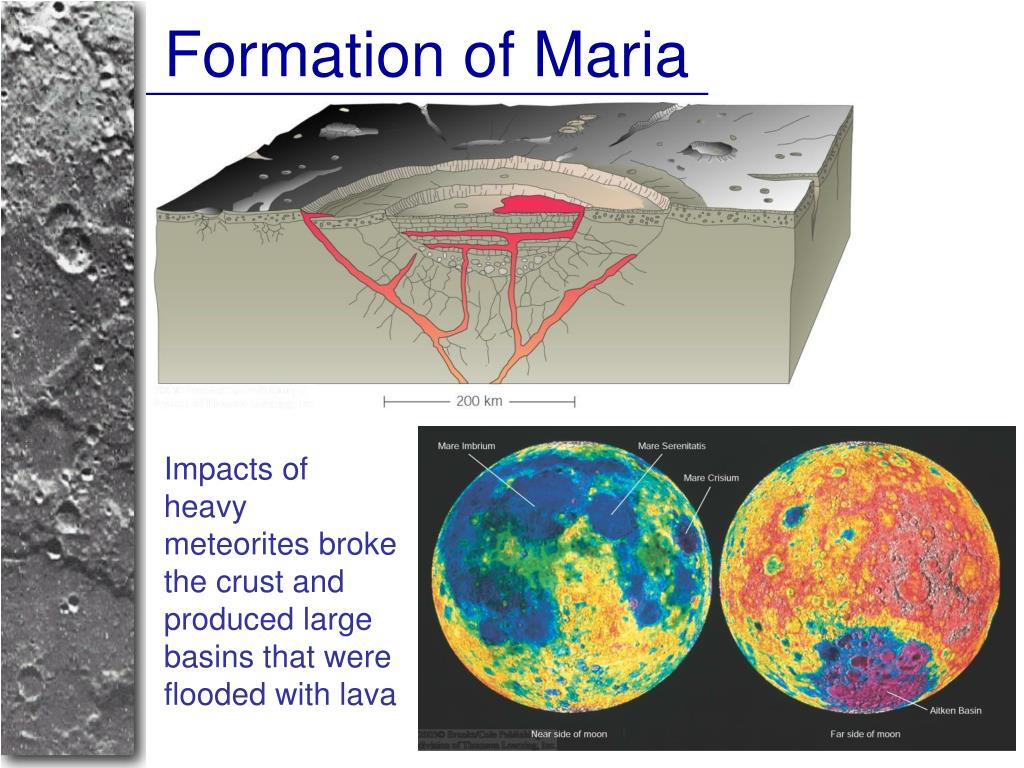 Formation of Maria
