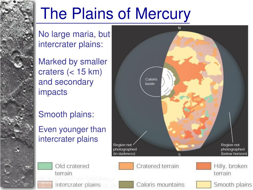 The Plains of Mercury