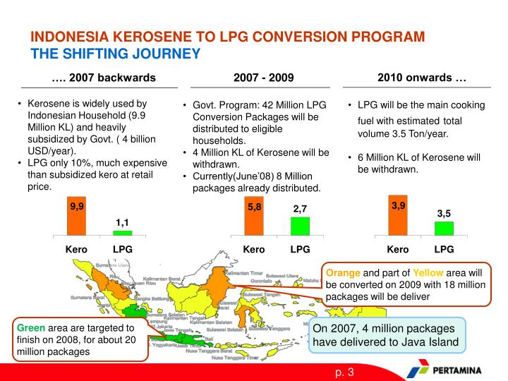 indonesia's kerosene to lpg conversion program The government's kerosene conversion program has been considered a success as more than 53 million households across the country stopped using kerosene this year, state oil and gas company pertamina said, the program had saved the company rp 532.