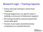blueprint logic training capacity