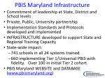 pbis maryland infrastructure