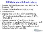 pbis maryland infrastructure51