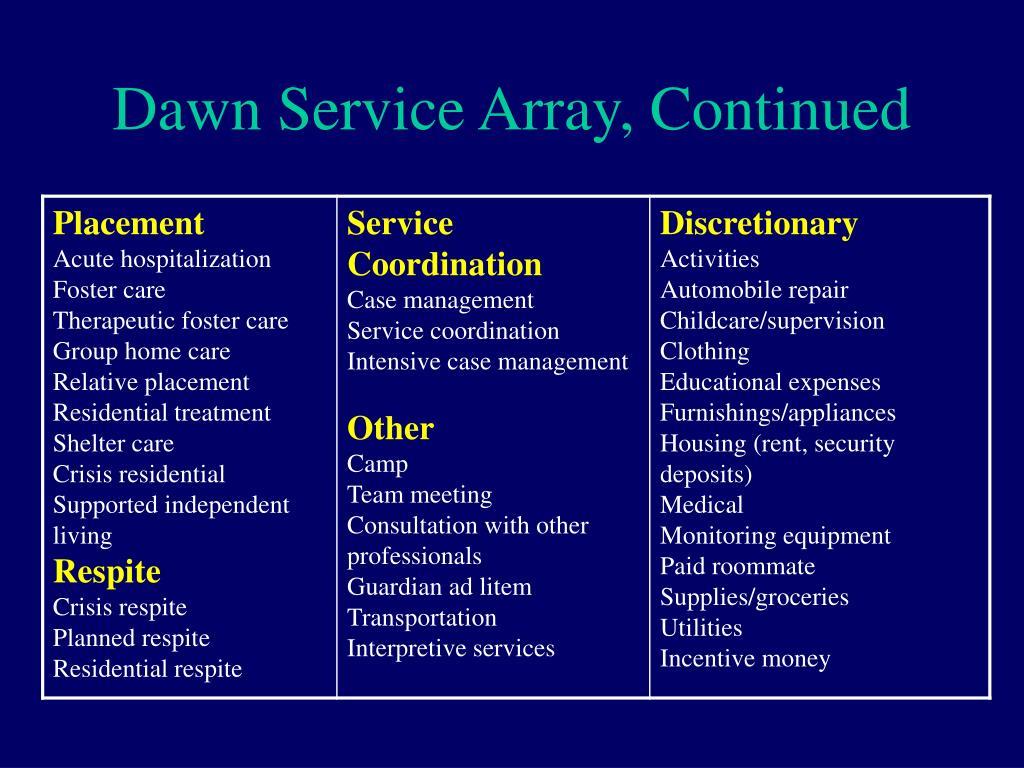 Dawn Service Array, Continued