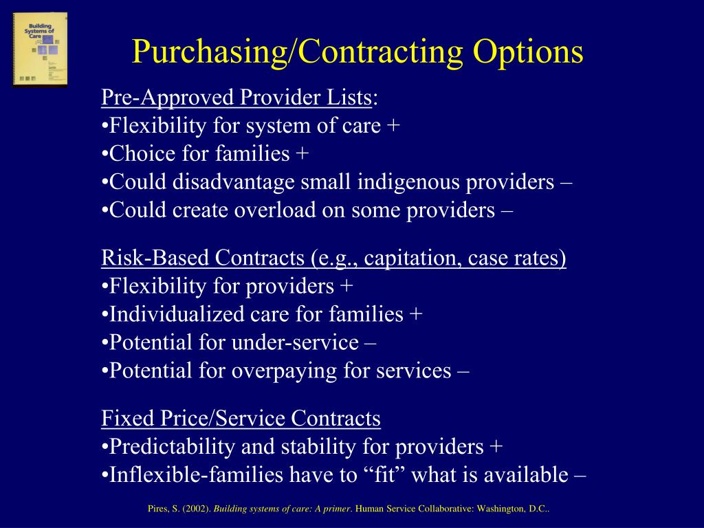 Purchasing/Contracting Options