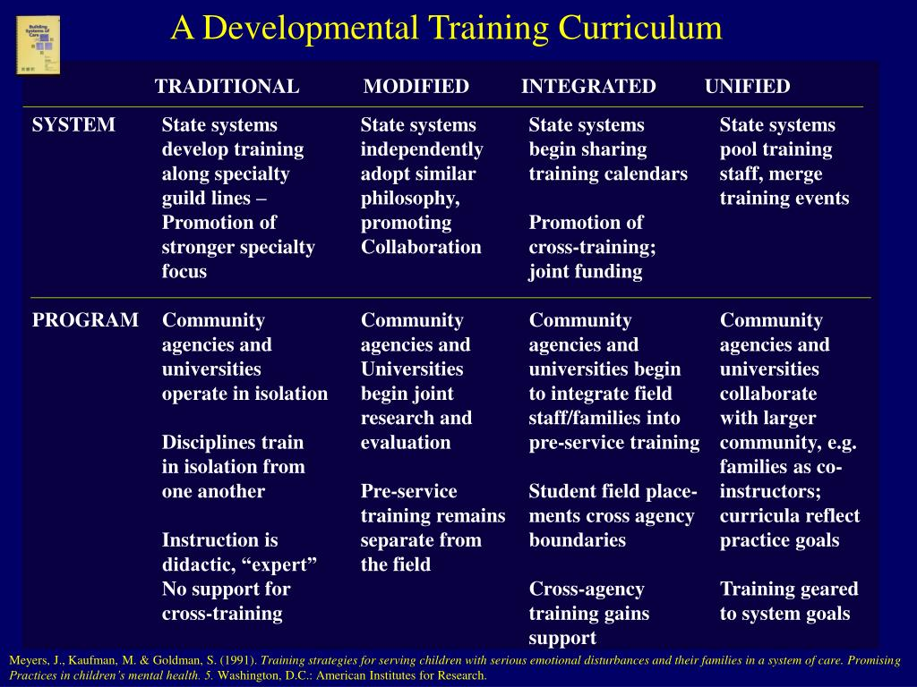 A Developmental Training Curriculum