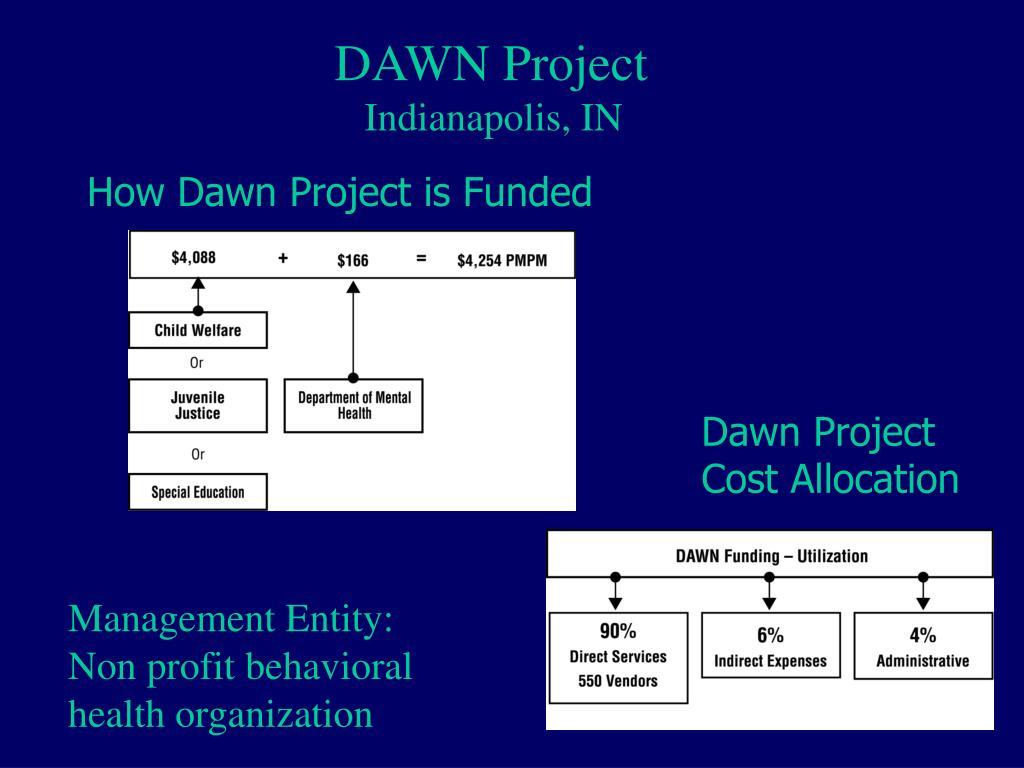DAWN Project
