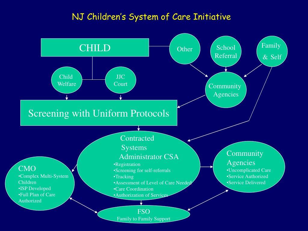 NJ Children's System of Care Initiative