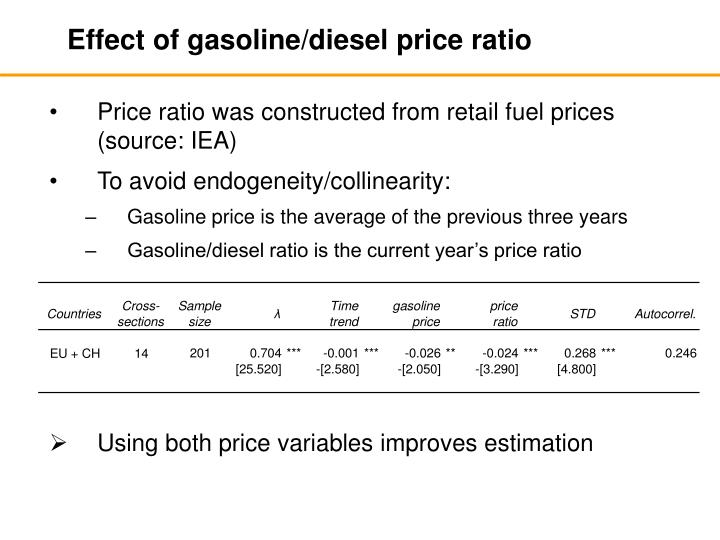 Effect of gasoline/diesel price ratio
