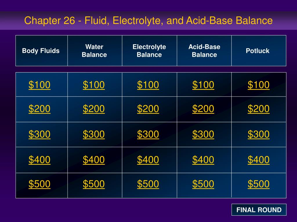 acid base balance and fluids and These weak acids and bases exist in pairs that are in balance under normal ph conditions the ph buffer systems work chemically to minimize changes in the ph of a solution by adjusting the proportion of acid and base.