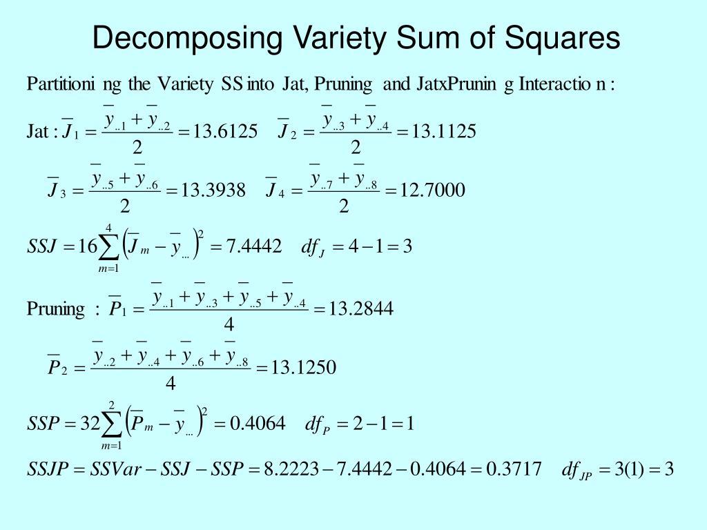 Decomposing Variety Sum of Squares