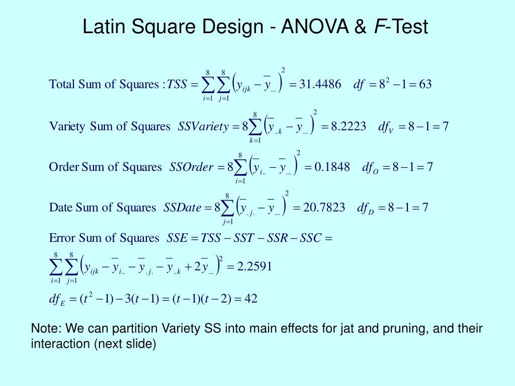 Latin Square Design - ANOVA &