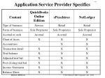 application service provider specifics