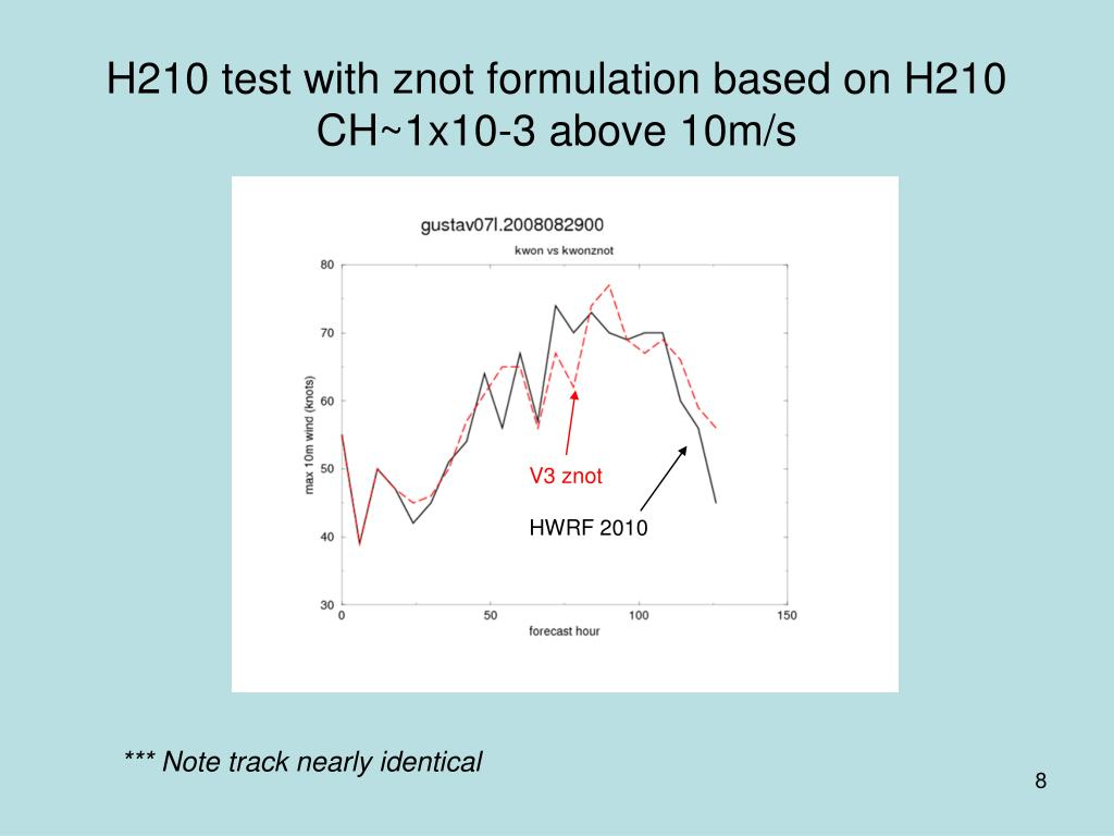H210 test with znot formulation based on H210 CH~1x10-3 above 10m/s