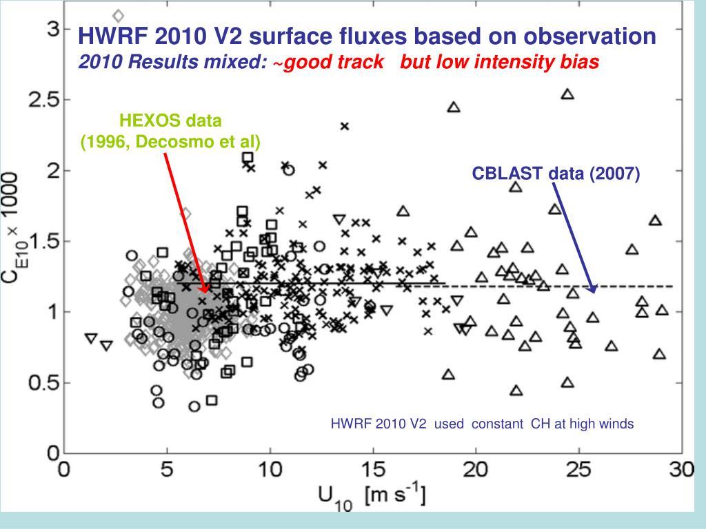 HWRF 2010 V2 surface fluxes based on observation