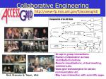 collaborative engineering