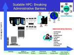 scalable hpc breaking administrative barriers