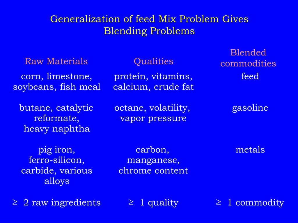 Generalization of feed Mix Problem Gives