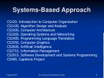 systems based approach