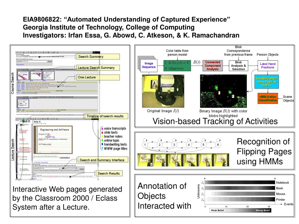 """EIA9806822: """"Automated Understanding of Captured Experience"""""""