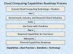 cloud computing capabilities roadmap process