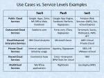 use cases vs service levels examples