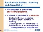 relationship between licensing and accreditation