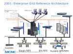 2001 enterprise grid reference architecture