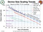 device size scaling trends