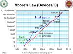 moore s law devices ic