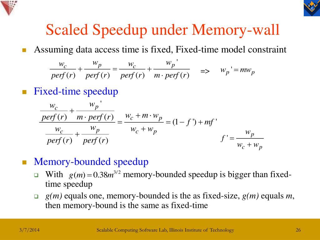 Scaled Speedup under Memory-wall