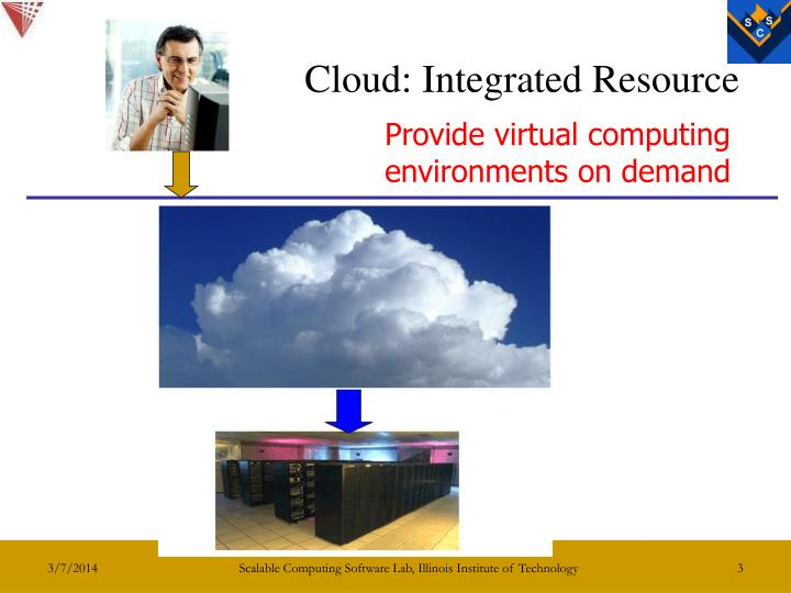 Cloud: Integrated Resource