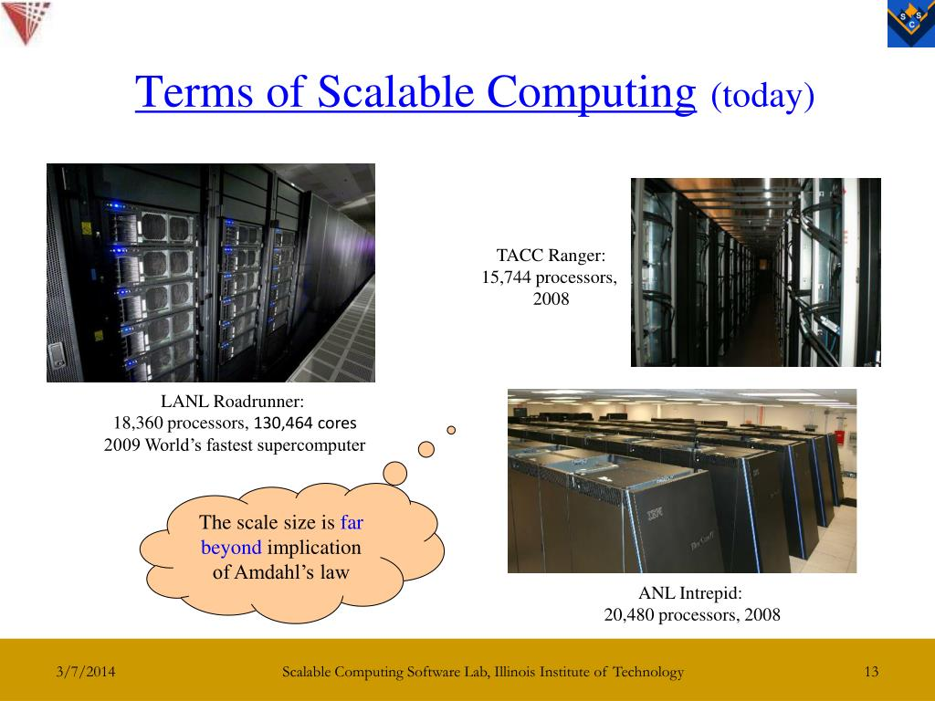 Terms of Scalable Computing