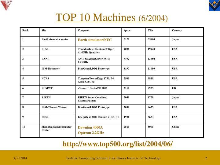 Top 10 machines 6 2004