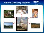 national laboratory initiatives