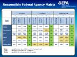 responsible federal agency matrix